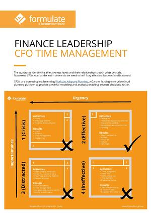 Formulate- CFO-Time-Management-Matrix-cover